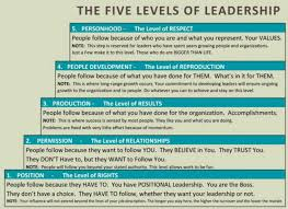 John Maxwell 5 Levels Of Leadership The Five Levels Of Leadership