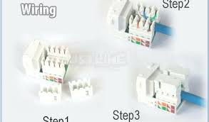 cat5e wall plate wiring wall plate wiring diagram rca cat5e wall rj45 wall plate connection diagram cat5e wall plate wiring wall socket wiring diagram beautiful wall plate wiring wall plate wiring diagram