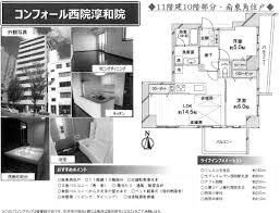 嵐電嵐山線マンション3000万円物件情報