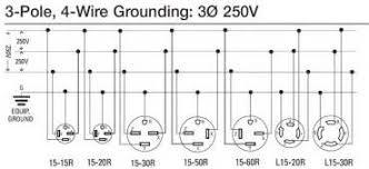 how to wire a three phase plug diagram images phase wire 3 phase plug wiring 3 wiring diagram and schematic diagram