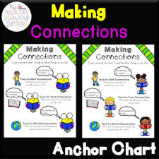 Making Connections Comprehension Anchor Chart