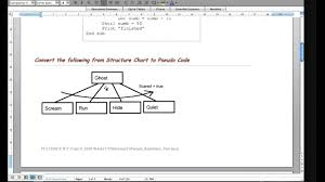 Hierarchy Chart Pseudocode Structure Chart To Pseudo Code Iteration Post Test Loop