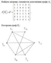 Контрольные работы по дискретной математике Готовые работы по дискретной математике