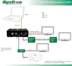 wiring diagram vga to hdmi converter bright blurts outstanding