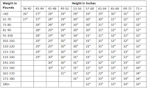 Baseball Bat Fitting Chart 39 Prototypical Slowpitch Softball Bat Size Chart
