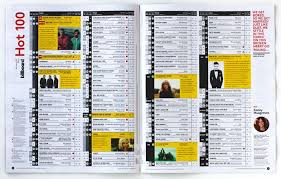 Billboard Charts This Week Billboard Is A Weekly Magazine Devoted To The Music Industry