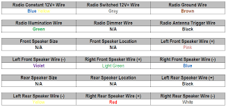 wire diagram for car stereo wirdig
