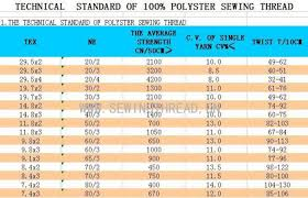 Tex Thread Size Chart Polyester Thread Size Chart 2019