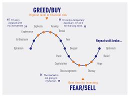 פורום מניית ניאו - Investing.com - עמוד 28