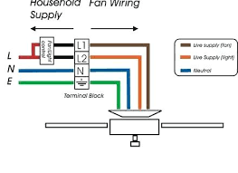 ceiling light wiring ceiling lighting wiring a ceiling fan with light diagram ceiling fan with light wiring australia