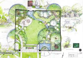 Small Picture gardens concept drawings Google Search edible gardens