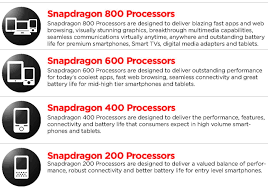 Qualcomm Announces Snapdragon 200 400 600 And 800 Series