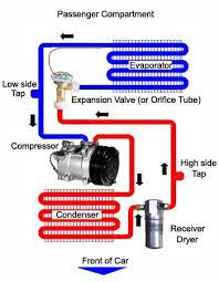 Air Conditioning Flow Chart Ac Flow Diagram Truck Repair Mechanical Engineering Air