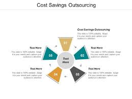 Savings Template Cost Savings Outsourcing Ppt Powerpoint Presentation
