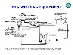 welding equipment diagram wiring diagram autovehicle