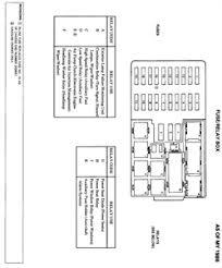 Fuse Classes Chart 02 C230 Fuse Diagram Wiring Diagrams