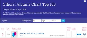 Uk Chart Facts Chart Bts Makes Official Uk Chart History Map Of The
