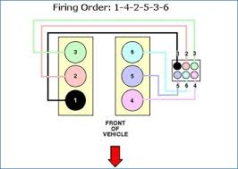 ef falcon wiring diagram bestharleylinks info ford falcon ef wiring diagram at Ford Ef Wiring Diagram