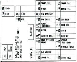 1993 honda del sol fuse box diagram discernir net 97 honda del sol fuse box diagram del sol fuse box diagram honda accord ex 91 honda accord, no tail lights, dash lights
