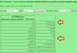 34 Punctilious Kilo Mega Giga Tera Bytes Chart
