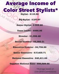 Thinking Of Joining A Direct Sales Company Try Color Street