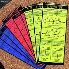 Elapsed Time Anchor Chart And Free Activities Math Tech
