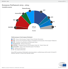 Home 2019 European Election Results European Parliament