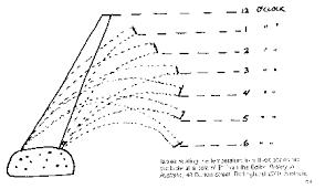 History Of Pyrometry