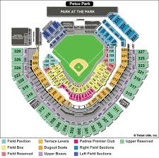 Nationals Stadium Seating Chart With Rows Park Seat Numbers Online Charts Collection