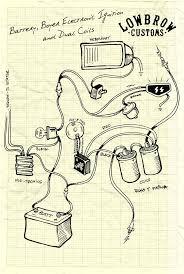 triumph wire diagram wiring diagram show