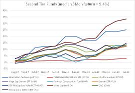 Ftec Chart Maximizing Portfolio Return For Target Volatility Using