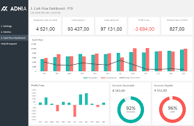 Flow Template Cash Flow Dashboard Template