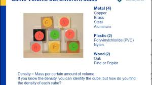 What Is Density Chapter 3 Density Middle School Chemistry