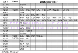 Bulova Watch Battery Replacement Chart Bulova Watch Battery Replacement Chart Ageless Battery Chart