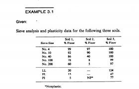 Get Answer Classify Soils I 2 And 3 In Example 3 1