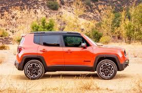 2018 jeep renegade trailhawk.  trailhawk 2018 jeep renegade trailhawk diesel 4x4 20 turbo throughout jeep renegade trailhawk