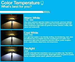 Led Light Color Chart Yarnster Co