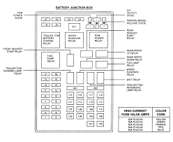 i have a 1999 expedition suddenly all the power windows stopped 1999 ford expedition 5.4 fuse box diagram at 1999 Expedition Fuse Box Diagram