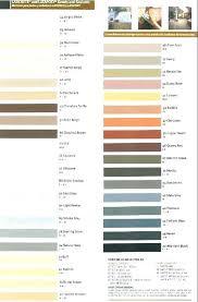 Polyblend Grout Color Chart Pdf Polyblend Grout Color Chart Pdf Www Bedowntowndaytona Com