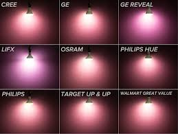 hue lighting ideas. Great Which Led Floodlight Should You Hang Overhead Cnet Pertaining To Philips Hue Recessed Lighting Ideas