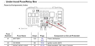 2003 honda odyssey fuse box diagram 2004 honda odyssey radio fuse 2003 honda accord cigarette lighter fuse at 2003 Accord Fuse Box Diagram