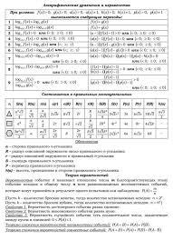 клас математика урок Между 5 клас математика 1 урок контрольная работа
