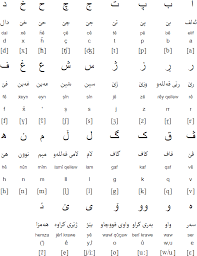 Online Arabic Abc Chart Quote Images Hd Free