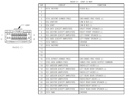 pioneer avh p1400dvd wiring diagram for stunning 28 in kenwood kdc pioneer avh-p1400dvd wiring harness diagram at Pioneer Avh P1400dvd Wiring Harness