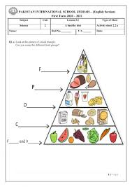 Help your students learn how they can improve their own health with these teacher's guides. A Healthy Diet Worksheet
