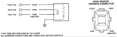 o sensor wiring diagram nissan wiring diagrams nissan 3 wire o2 sensor wiring diagram nodasystech