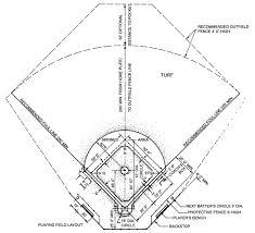 Baseball Field Template Printable Softball Diamond Drawing At Getdrawings Com Free For