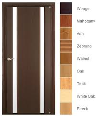 office door designs. We Will Contact You Office Door Designs