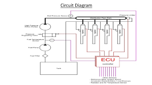 cam engine diagram cam automotive wiring diagrams description crdi ppt 8 638 cam engine diagram