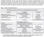Ciprofloxacin against pseudomonas aeruginosa septicemia